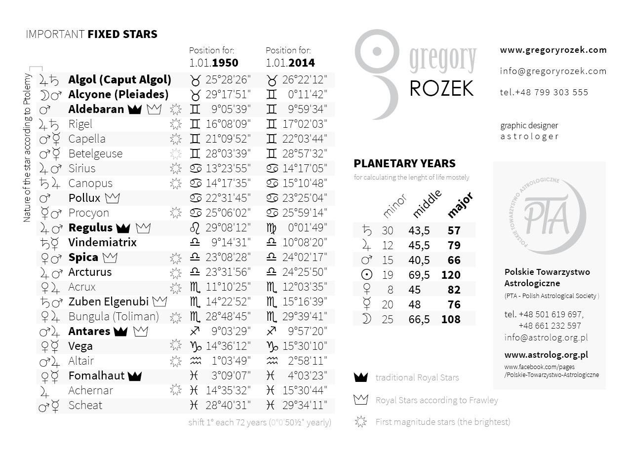 GregoryRozek-astrological-tables-page2