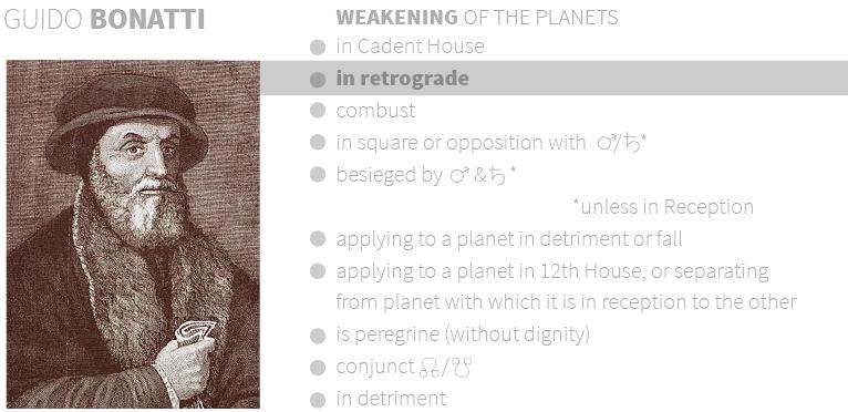Bonatus Guido Bonatti table of planetary debilities or weakenings